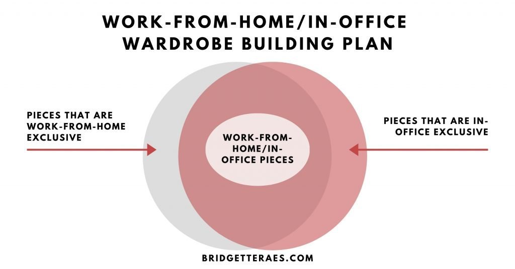 wardrobe building plan