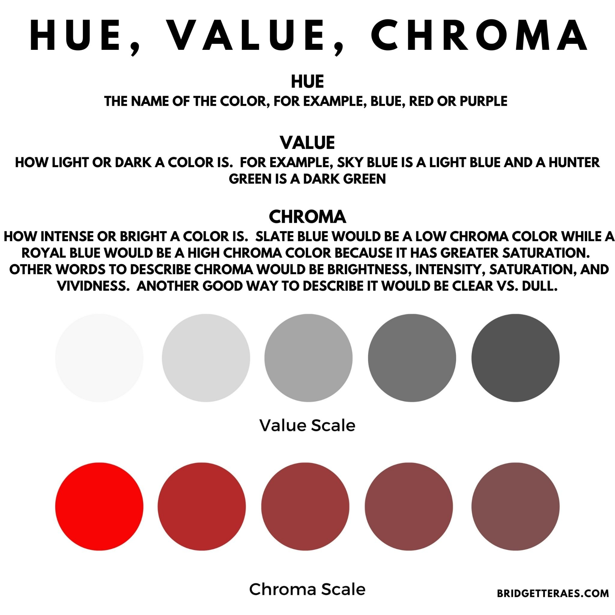 hue, value and chroma