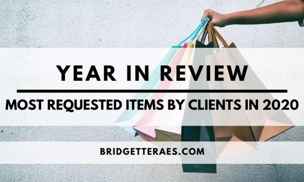 Most Requested Items by Clients in 2020
